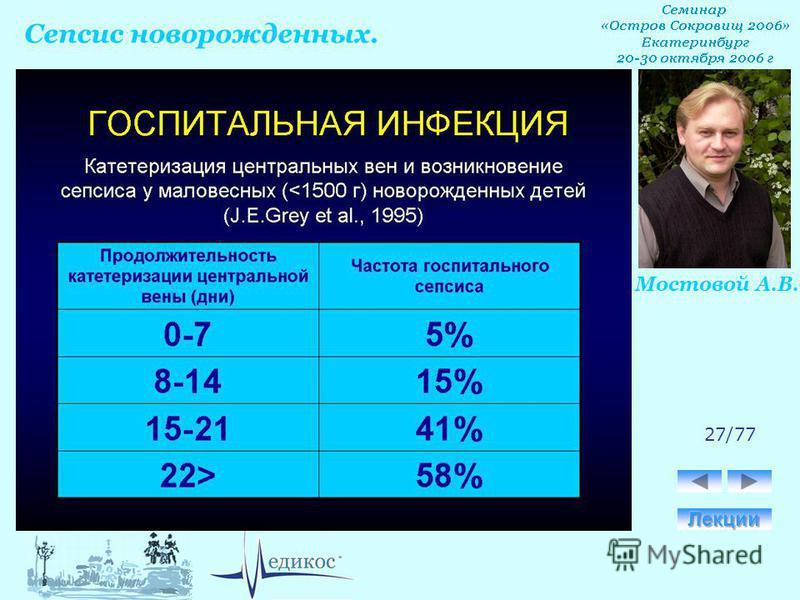 Сепсис новорожденных. Мостовой А.В. 27/77