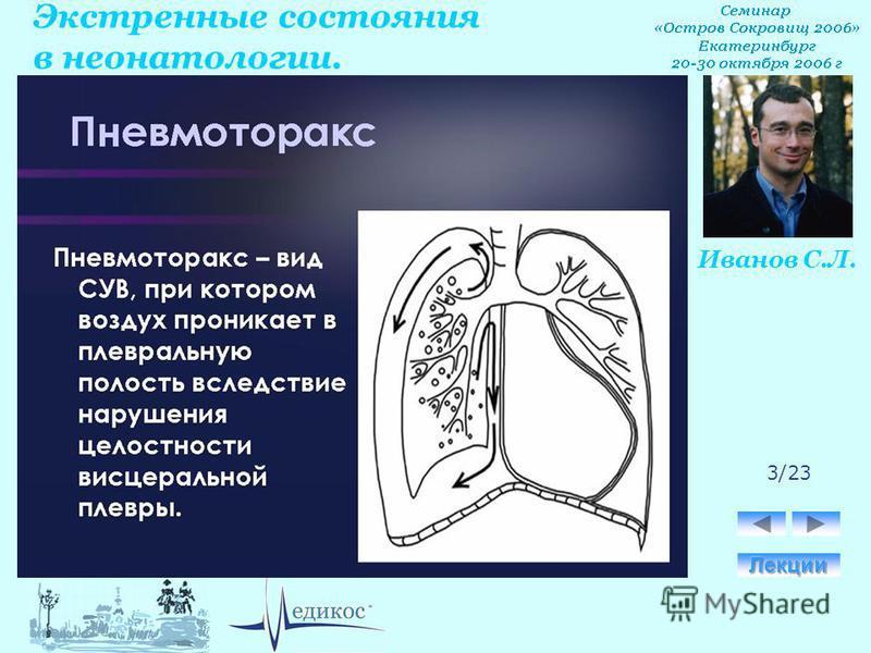Экстренные состояния в неонатологии. Иванов С.Л. 3/23