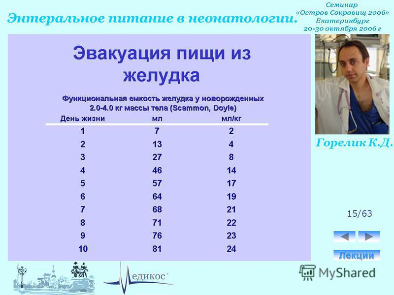 Горелик К.Д. Энтеральное питание в неонатологии. 15/63