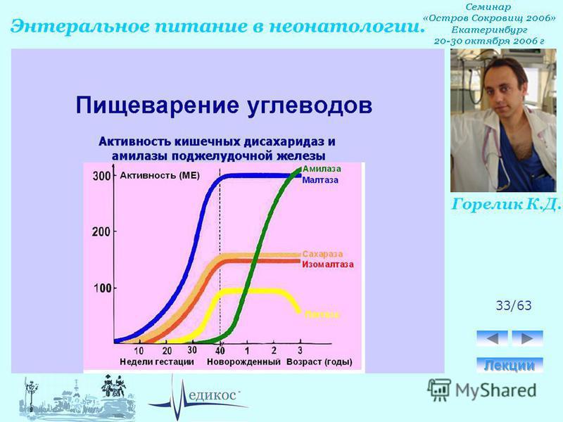 Горелик К.Д. Энтеральное питание в неонатологии. 33/63