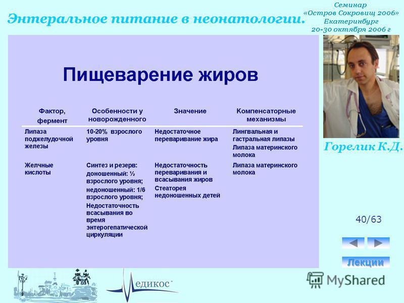 Горелик К.Д. Энтеральное питание в неонатологии. 40/63