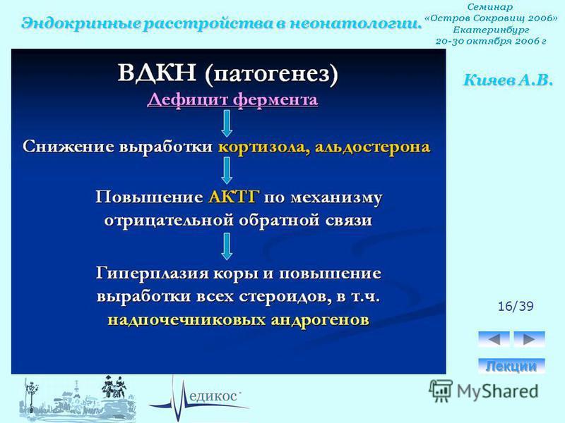 Эндокринные расстройства в неонатологии. Кияев А.В. 16/39