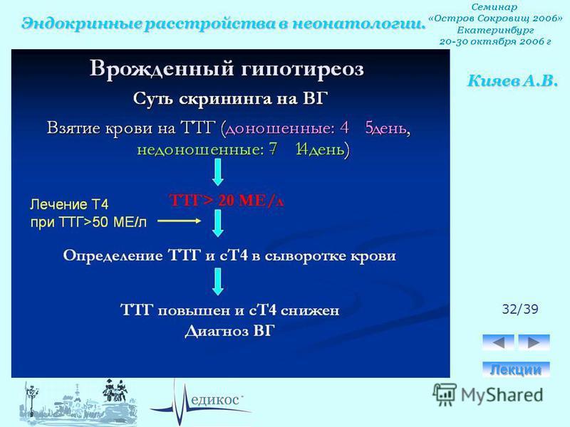 Эндокринные расстройства в неонатологии. Кияев А.В. 32/39