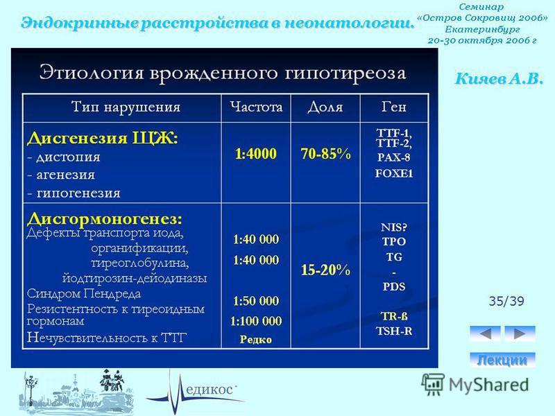 Эндокринные расстройства в неонатологии. Кияев А.В. 35/39