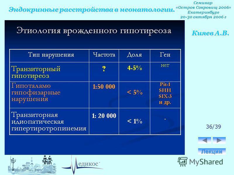 Эндокринные расстройства в неонатологии. Кияев А.В. 36/39