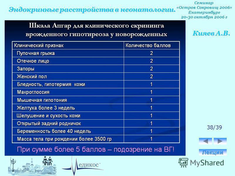Эндокринные расстройства в неонатологии. Кияев А.В. 38/39