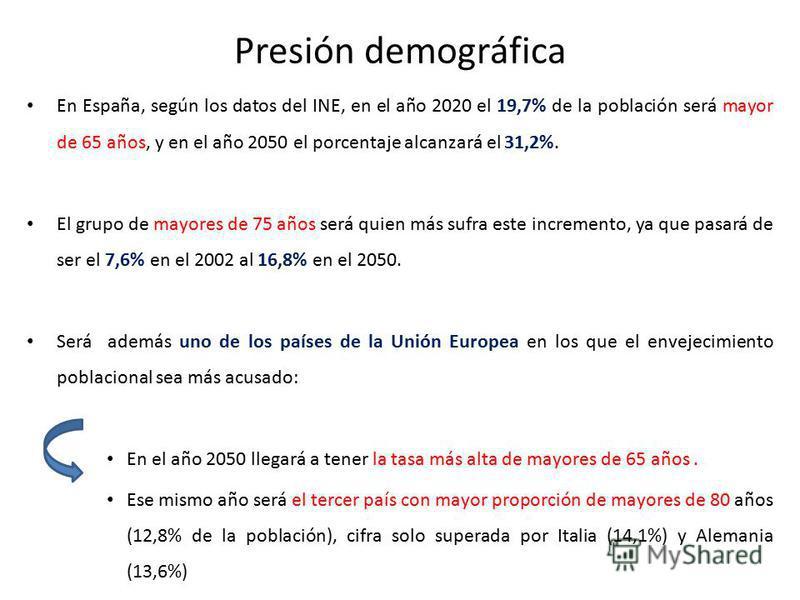 Presión demográfica En España, según los datos del INE, en el año 2020 el 19,7% de la población será mayor de 65 años, y en el año 2050 el porcentaje alcanzará el 31,2%. El grupo de mayores de 75 años será quien más sufra este incremento, ya que pasa