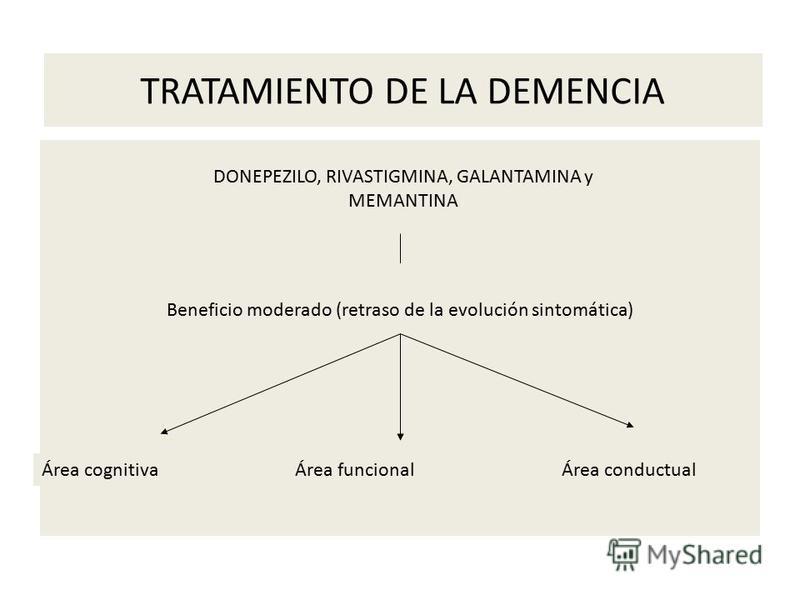TRATAMIENTO DE LA DEMENCIA DONEPEZILO, RIVASTIGMINA, GALANTAMINA y MEMANTINA Beneficio moderado (retraso de la evolución sintomática) Área cognitivaÁrea funcionalÁrea conductual