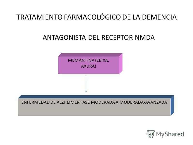 TRATAMIENTO FARMACOLÓGICO DE LA DEMENCIA ANTAGONISTA DEL RECEPTOR NMDA MEMANTINA (EBIXA, AXURA) ENFERMEDAD DE ALZHEIMER FASE MODERADA A MODERADA-AVANZADA