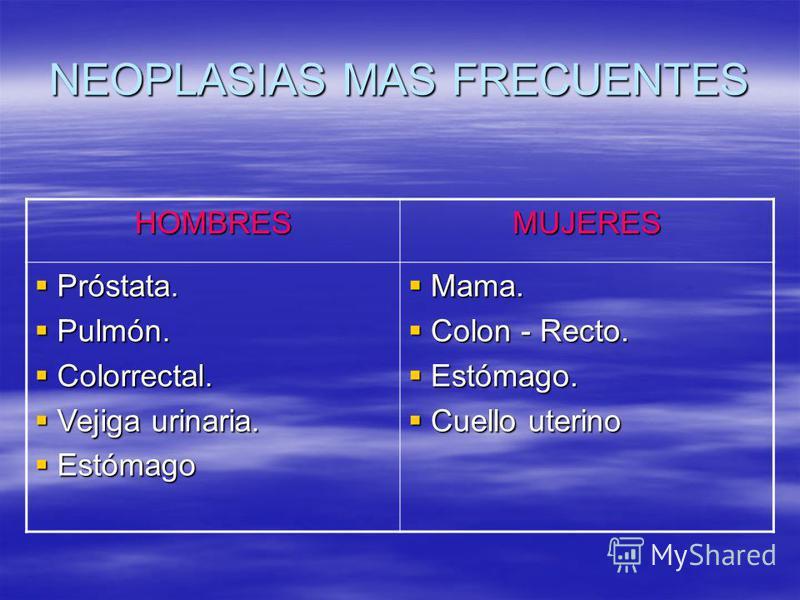 NEOPLASIAS MAS FRECUENTES HOMBRESMUJERES Próstata. Próstata. Pulmón. Pulmón. Colorrectal. Colorrectal. Vejiga urinaria. Vejiga urinaria. Estómago Estómago Mama. Mama. Colon - Recto. Colon - Recto. Estómago. Estómago. Cuello uterino Cuello uterino