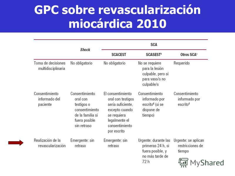GPC sobre revascularización miocárdica 2010