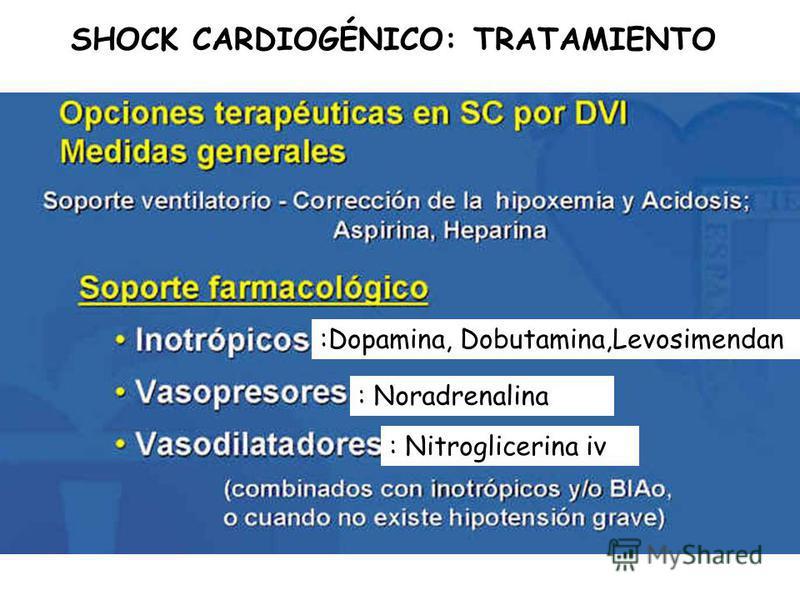 SHOCK CARDIOGÉNICO: TRATAMIENTO :Dopamina, Dobutamina,Levosimendan : Noradrenalina : Nitroglicerina iv