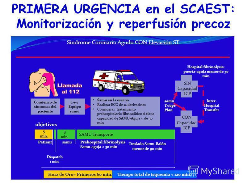 PRIMERA URGENCIA en el SCAEST: Monitorización y reperfusión precoz