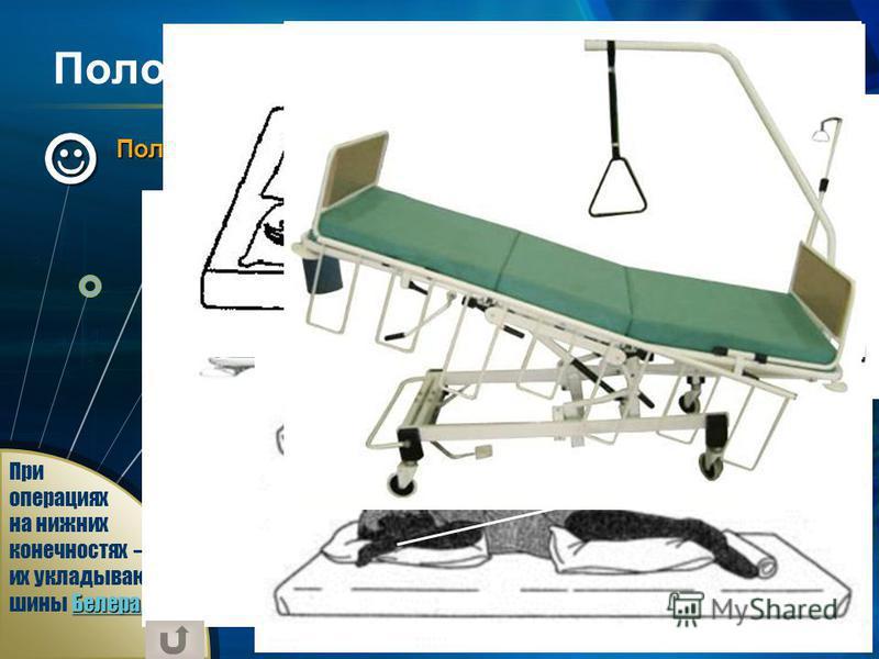 Белера. Белера. При операциях на нижних конечностях их укладывают на шины Белера.Белера. Положение на спине Положение на боку Положение Фаулера (полусидячее) Положение на животе Положение Транделенбурга Положение больного на кровати