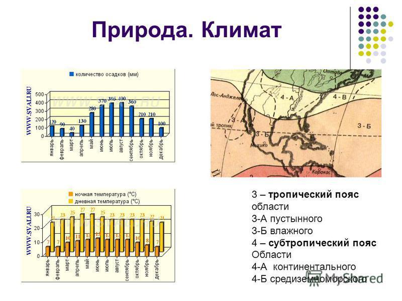 Природа. Климат 3 – тропический пояс области 3-А пустынного 3-Б влажного 4 – субтропический пояс Области 4-А континентального 4-Б средиземноморского
