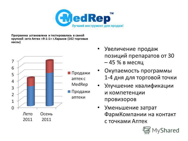 Программа установлена и тестировалась в самой крупной сети Аптек «9-1-1» г.Харьков (162 торговые кассы) Увеличение продаж позиций препаратов от 30 – 45 % в месяц Окупаемость программы 1-4 дня для торговой точки Улучшение квалификации и компетенции пр
