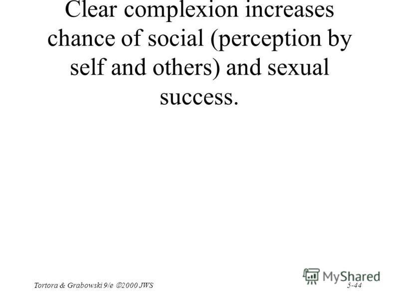 5-44 Tortora & Grabowski 9/e 2000 JWS Clear complexion increases chance of social (perception by self and others) and sexual success.