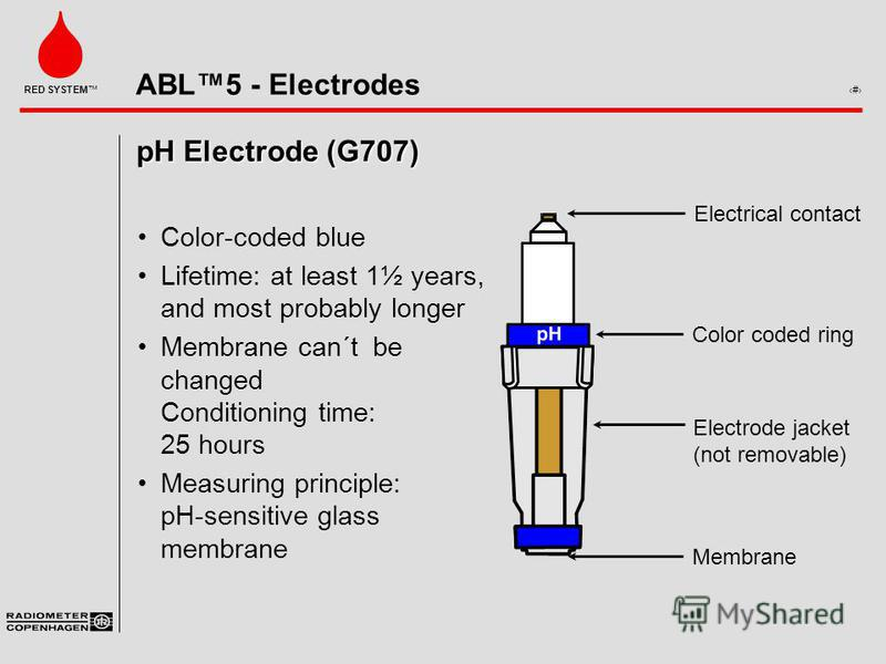 ABL5 - Electrodes 2 RED SYSTEM Color-coded blue Lifetime: at least 1½ years, and most probably longer Membrane can´t be changed Conditioning time: 25 hours Measuring principle: pH-sensitive glass membrane Electrical contact Color coded ring Electrode