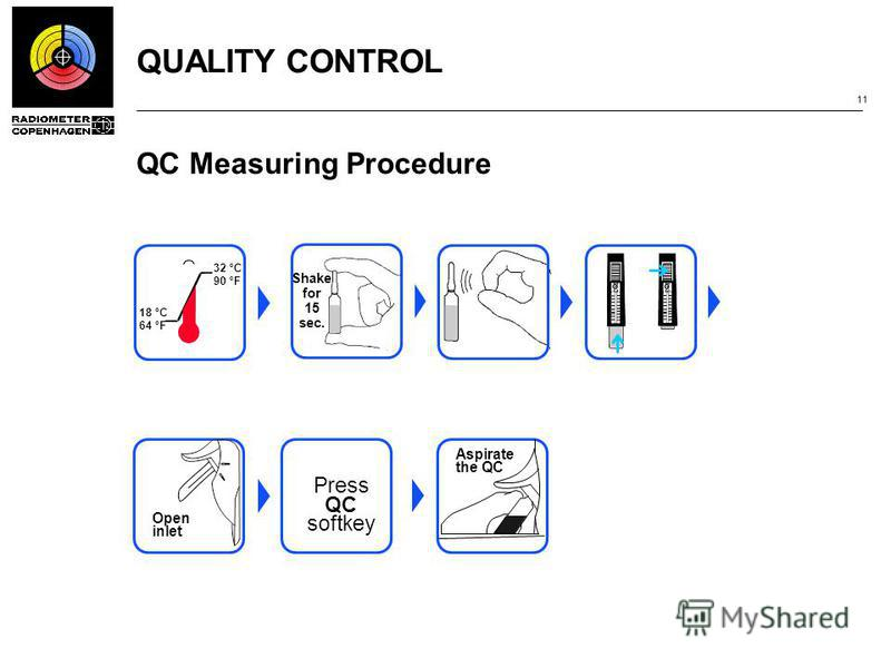 QUALITY CONTROL 11 QC Measuring Procedure Press QC softkey 32 °C 90 °F 18 °C 64 °F Open inlet Shake for 15 sec. Aspirate the QC