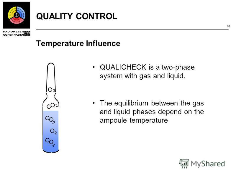 QUALITY CONTROL 16 Temperature Influence QUALICHECK is a two-phase system with gas and liquid. The equilibrium between the gas and liquid phases depend on the ampoule temperature CO 2 O2O2 O2O2