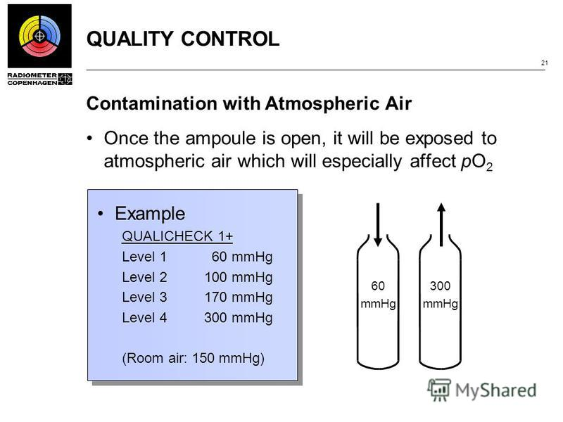 QUALITY CONTROL 21 Contamination with Atmospheric Air Example QUALICHECK 1+ Level 1 60 mmHg Level 2100 mmHg Level 3170 mmHg Level 4300 mmHg (Room air: 150 mmHg) 60 mmHg 300 mmHg Once the ampoule is open, it will be exposed to atmospheric air which wi