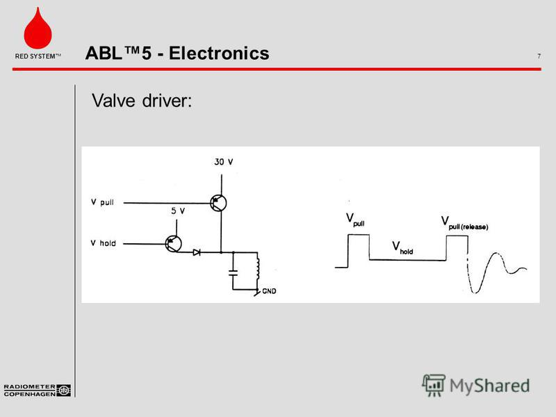 ABL5 - Electronics 7 RED SYSTEM Valve driver: