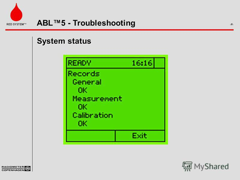 ABL5 - Troubleshooting 8 RED SYSTEM System status