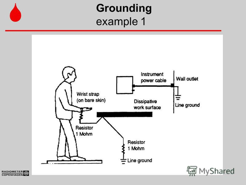Grounding example 1