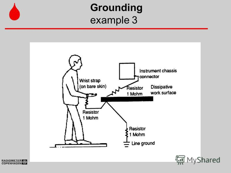 Grounding example 3