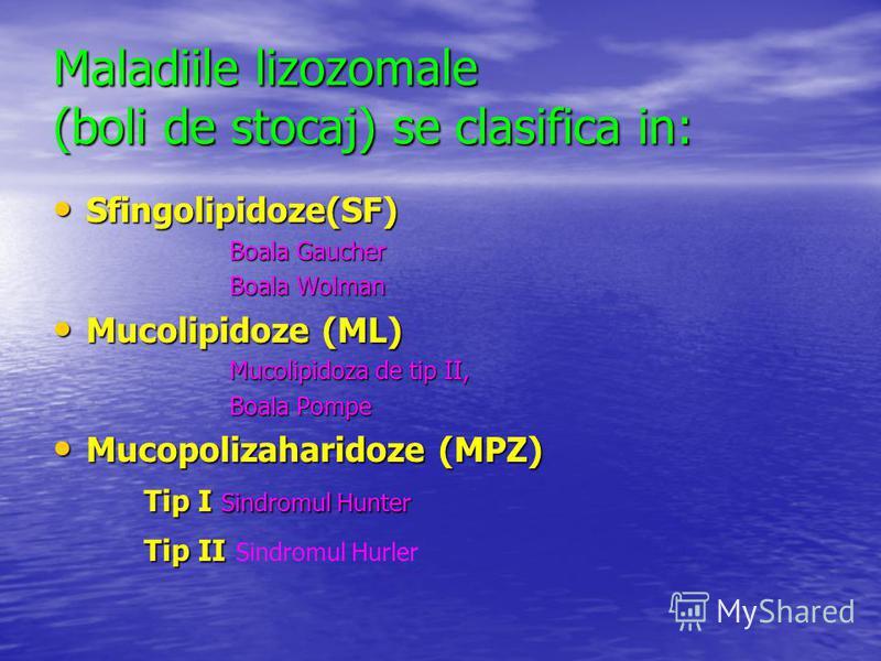 Maladiile lizozomale (boli de stocaj) se clasifica in: Sfingolipidoze(SF) Sfingolipidoze(SF) Boala Gaucher Boala Gaucher Boala Wolman Mucolipidoze (ML) Mucolipidoze (ML) Mucolipidoza de tip II, Mucolipidoza de tip II, Boala Pompe Mucopolizaharidoze (