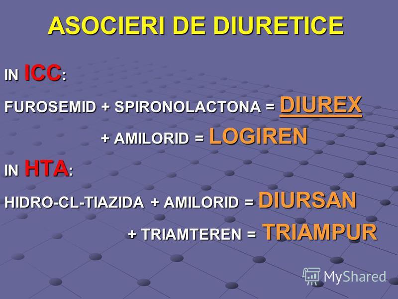 ASOCIERI DE DIURETICE IN ICC : FUROSEMID + SPIRONOLACTONA = DIUREX + AMILORID = LOGIREN + AMILORID = LOGIREN IN HTA : HIDRO-CL-TIAZIDA + AMILORID = DIURSAN + TRIAMTEREN = TRIAMPUR + TRIAMTEREN = TRIAMPUR