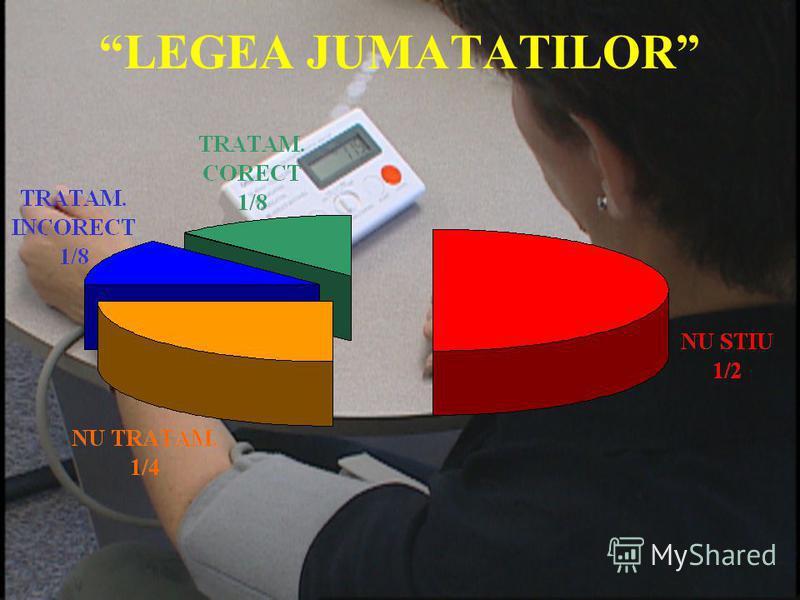 LEGEA JUMATATILOR