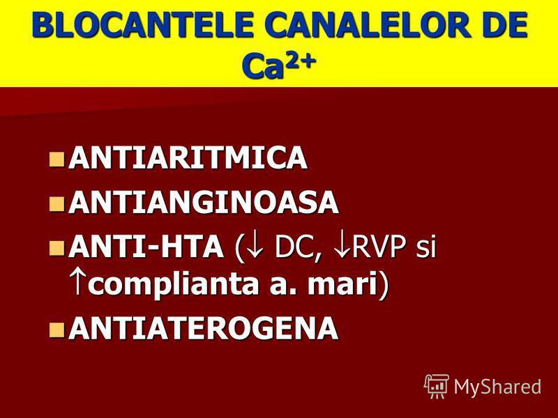 BLOCANTELE CANALELOR DE Ca 2+ ANTIARITMICA ANTIARITMICA ANTIANGINOASA ANTIANGINOASA ANTI-HTA ( DC, RVP si complianta a. mari) ANTI-HTA ( DC, RVP si complianta a. mari) ANTIATEROGENA ANTIATEROGENA