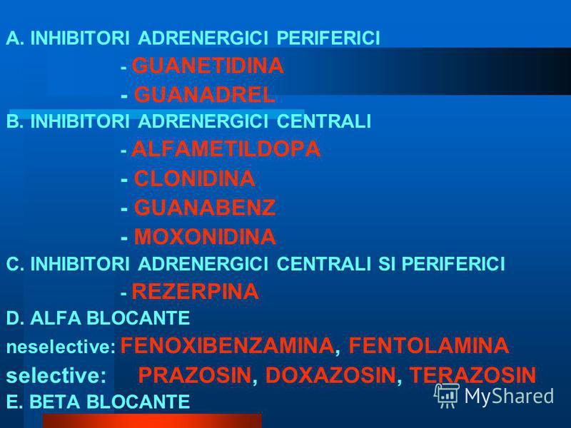 A. INHIBITORI ADRENERGICI PERIFERICI - GUANETIDINA - GUANADREL B. INHIBITORI ADRENERGICI CENTRALI - ALFAMETILDOPA - CLONIDINA - GUANABENZ - MOXONIDINA C. INHIBITORI ADRENERGICI CENTRALI SI PERIFERICI - REZERPINA D. ALFA BLOCANTE neselective: FENOXIBE