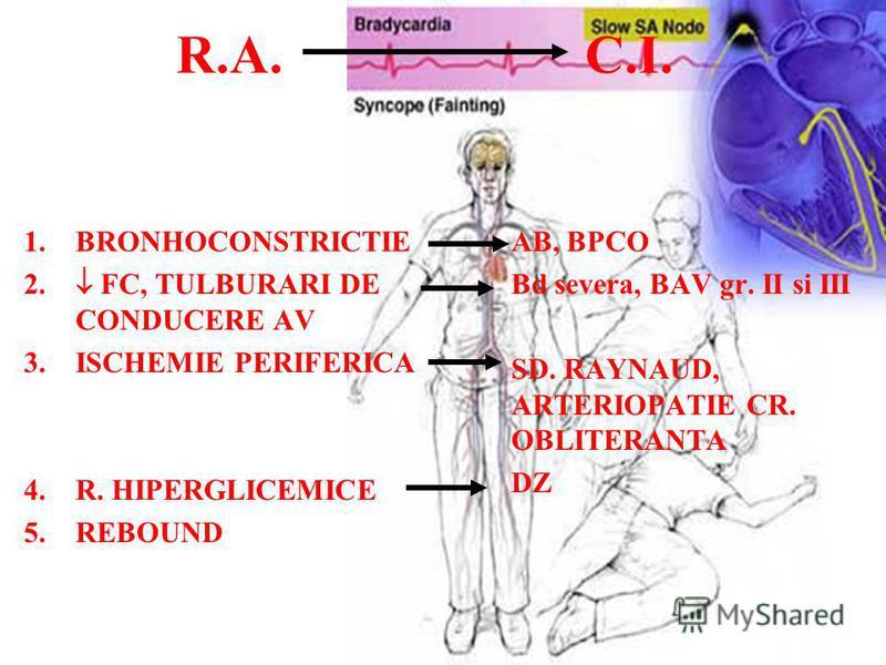R.A. C.I. 1.BRONHOCONSTRICTIE 2. FC, TULBURARI DE CONDUCERE AV 3.ISCHEMIE PERIFERICA 4. R. HIPERGLICEMICE 5. REBOUND AB, BPCO Bd severa, BAV gr. II si III SD. RAYNAUD, ARTERIOPATIE CR. OBLITERANTA DZ