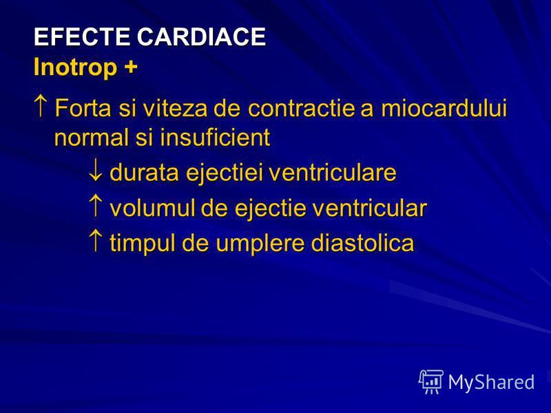 EFECTE CARDIACE Inotrop + Forta si viteza de contractie a miocardului normal si insuficient Forta si viteza de contractie a miocardului normal si insuficient durata ejectiei ventriculare durata ejectiei ventriculare volumul de ejectie ventricular vol