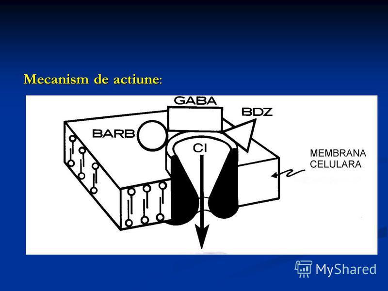 Mecanism de actiune: