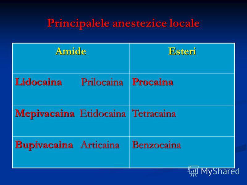 Principalele anestezice locale AmideEsteri Lidocaina Prilocaina Procaina Mepivacaina Etidocaina Tetracaina Bupivacaina Articaina Benzocaina