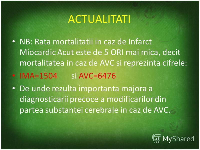 ACTUALITATI NB: Rata mortalitatii in caz de Infarct Miocardic Acut este de 5 ORI mai mica, decit mortalitatea in caz de AVC si reprezinta cifrele: IMA=1504 si AVC=6476 De unde rezulta importanta majora a diagnosticarii precoce a modificarilor din par