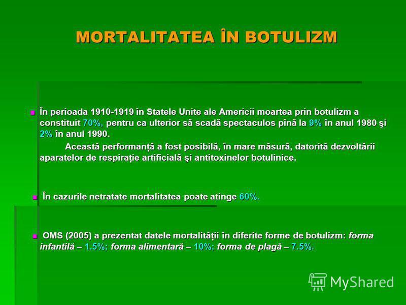 MORTALITATEA ÎN BOTULIZM În perioada 1910-1919 în Statele Unite ale Americii moartea prin botulizm a constituit 70%, pentru ca ulterior să scadă spectaculos pînă la 9% în anul 1980 şi 2% în anul 1990. În perioada 1910-1919 în Statele Unite ale Americ