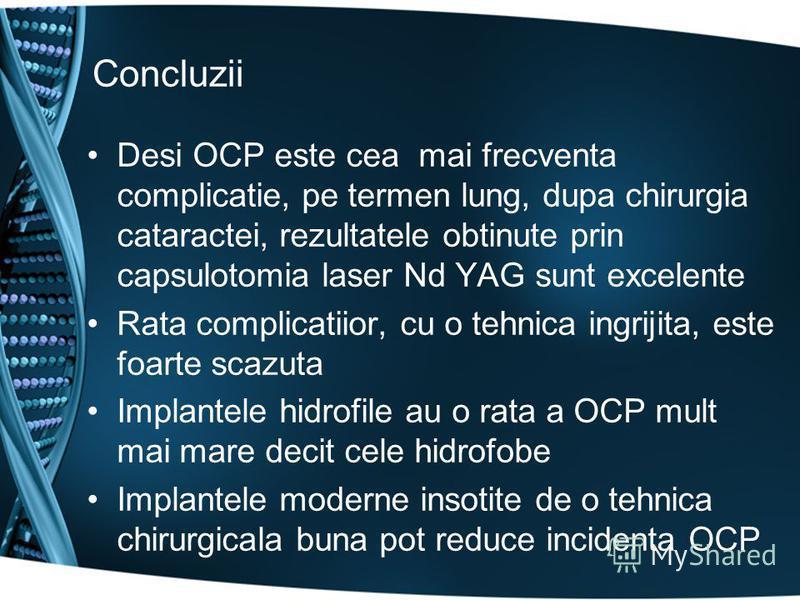 Concluzii Desi OCP este cea mai frecventa complicatie, pe termen lung, dupa chirurgia cataractei, rezultatele obtinute prin capsulotomia laser Nd YAG sunt excelente Rata complicatiior, cu o tehnica ingrijita, este foarte scazuta Implantele hidrofile