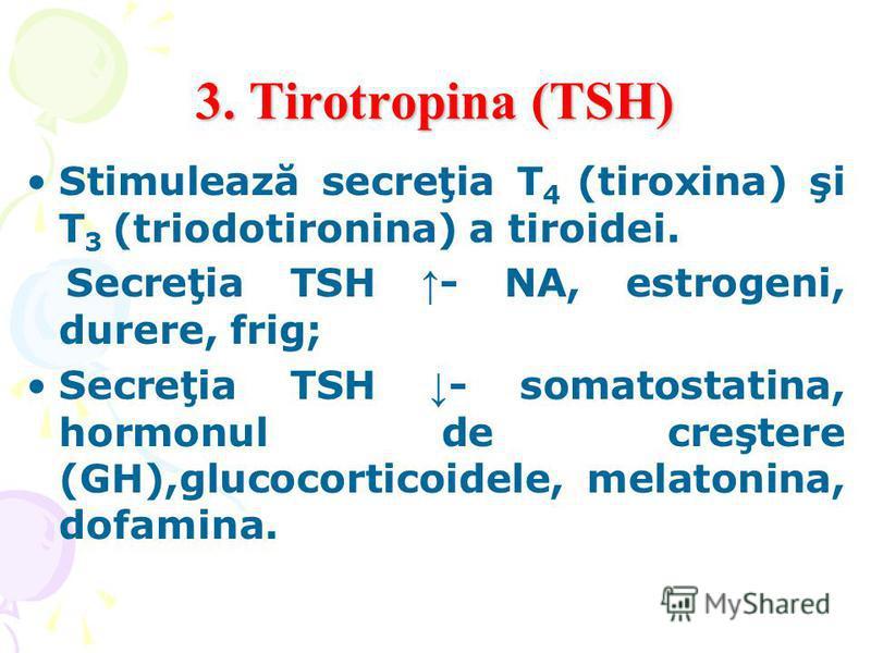 3. Tirotropina (TSH) Stimulează secreţia T 4 (tiroxina) şi T 3 (triodotironina) a tiroidei. Secreţia TSH - NA, estrogeni, durere, frig; Secreţia TSH - somatostatina, hormonul de creştere (GH),glucocorticoidele, melatonina, dofamina.