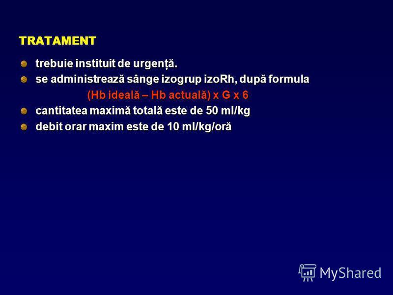 TRATAMENT trebuie instituit de urgenţă. se administrează sânge izogrup izoRh, după formula (Hb ideală – Hb actuală) x G x 6 (Hb ideală – Hb actuală) x G x 6 cantitatea maximă totală este de 50 ml/kg debit orar maxim este de 10 ml/kg/oră