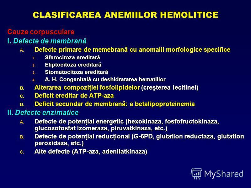 CLASIFICAREA ANEMIILOR HEMOLITICE Cauze corpusculare I. Defecte de membrană A. Defecte primare de memebrană cu anomalii morfologice specifice 1. Sferocitoza ereditară 2. Eliptocitoza ereditară 3. Stomatocitoza ereditară 4. A. H. Congenitală cu deshid