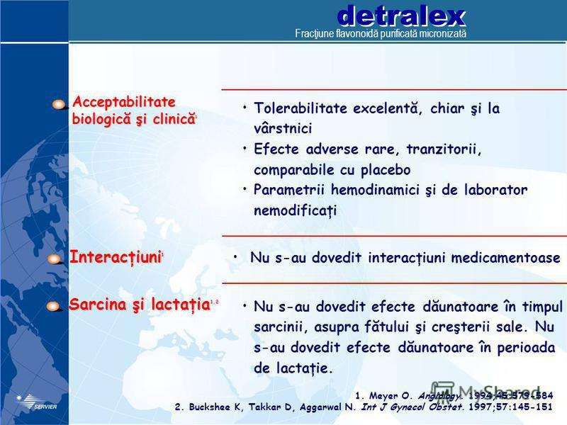 detralex Tolerabilitate excelentă, chiar şi la vârstnici Efecte adverse rare, tranzitorii, comparabile cu placebo Parametrii hemodinamici şi de laborator nemodificaţi Acceptabilitate biologică şi clinică 1 Interacţiuni 1 Nu s-au dovedit interacţiuni
