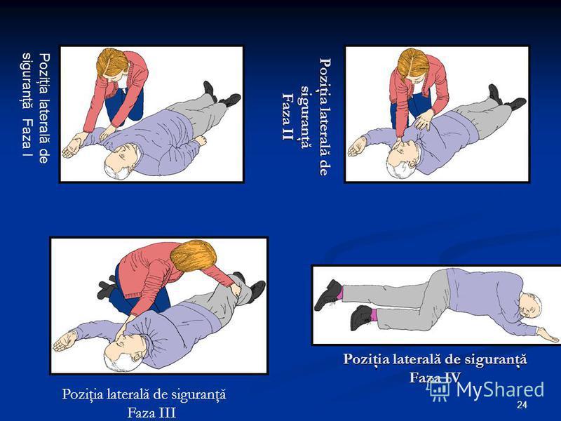 24 Poziţia laterală de siguranţă Faza I Poziţia laterală de siguranţă Faza II Poziţia laterală de siguranţă Faza IV Poziţia laterală de siguranţă Faza III