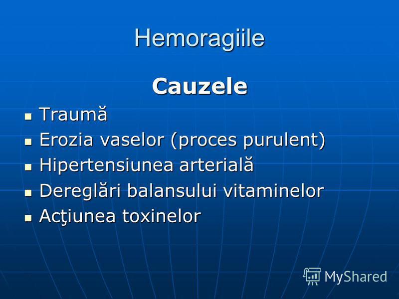 Hemoragiile Cauzele Traumă Traumă Erozia vaselor (proces purulent) Erozia vaselor (proces purulent) Hipertensiunea arterială Hipertensiunea arterială Dereglări balansului vitaminelor Dereglări balansului vitaminelor Acţiunea toxinelor Acţiunea toxine