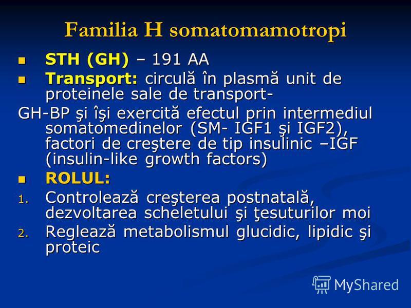 Familia H somatomamotropi STH (GH) – 191 AA STH (GH) – 191 AA Transport: circulă în plasmă unit de proteinele sale de transport- Transport: circulă în plasmă unit de proteinele sale de transport- GH-BP şi îşi exercită efectul prin intermediul somatom