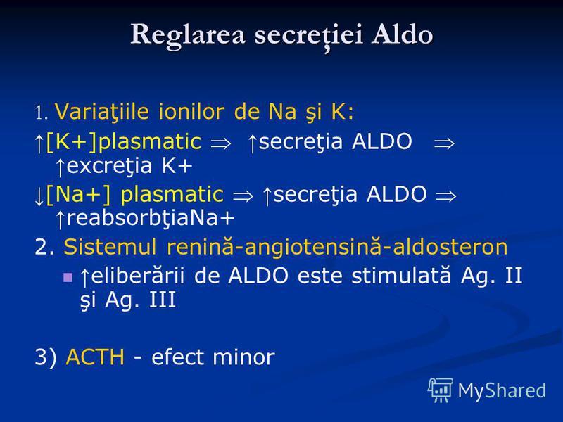 Reglarea secreţiei Aldo 1. Variaţiile ionilor de Na şi K: [K+]plasmatic secreţia ALDO excreţia K+ [Na+] plasmatic secreţia ALDO reabsorbţiaNa+ 2. Sistemul renină-angiotensină-aldosteron eliberării de ALDO este stimulată Ag. II şi Ag. III 3) ACTH - ef