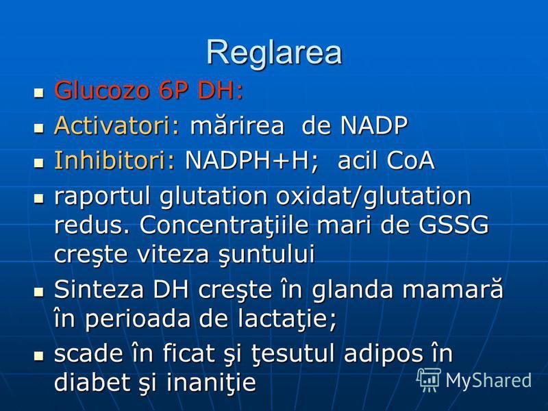 Reglarea Glucozo 6P DH: Glucozo 6P DH: Activatori: mărirea de NADP Activatori: mărirea de NADP Inhibitori: NADPH+H; acil CoA Inhibitori: NADPH+H; acil CoA raportul glutation oxidat/glutation redus. Concentraţiile mari de GSSG creşte viteza şuntului r